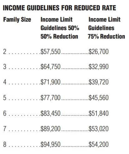 income guideline for reduced rates