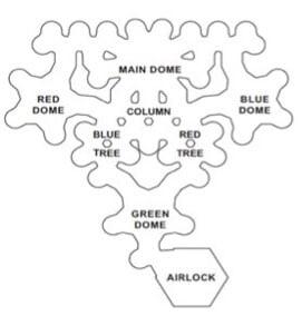 luminaria image diagram