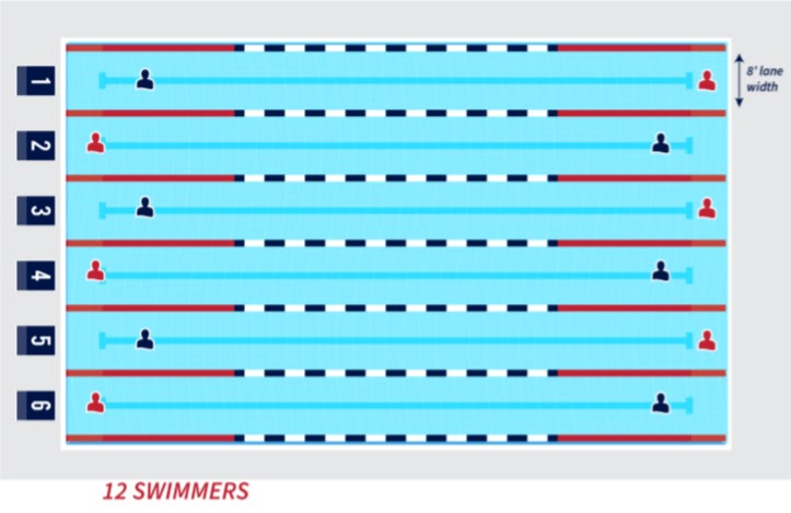 us swimming image