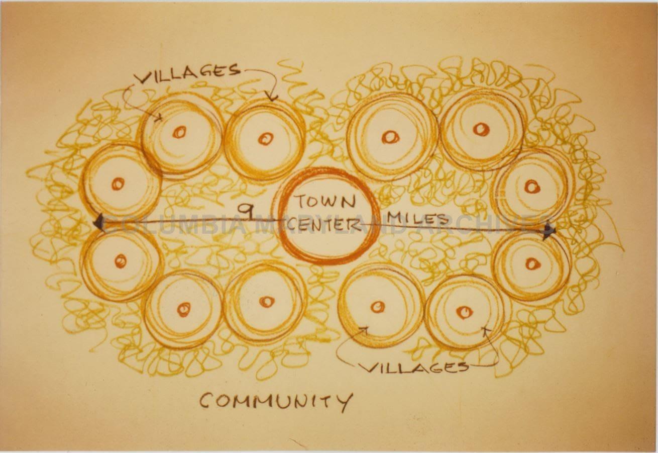 town center diagram